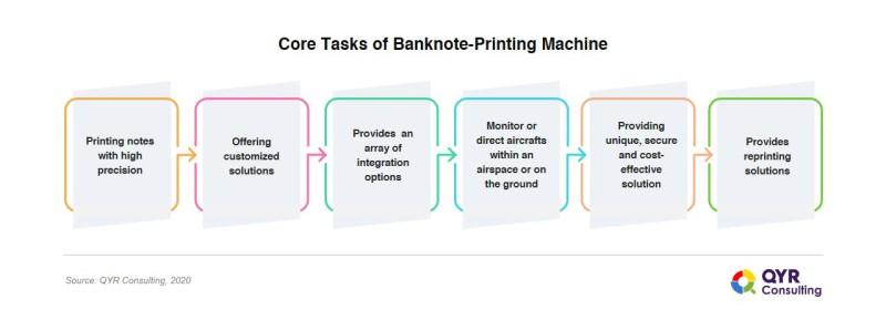 Banknote_Printing