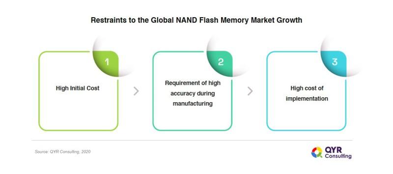 NAND_Flash_Memory