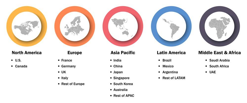 world_regions