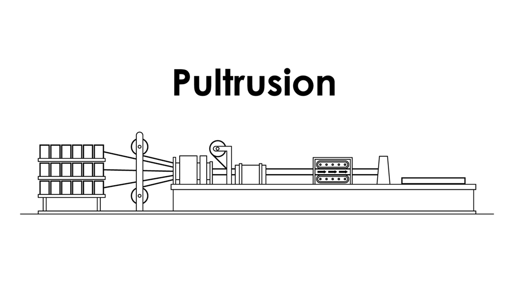 Automotive Applications Providing Quick Demand are the Way to go for Pultrusion